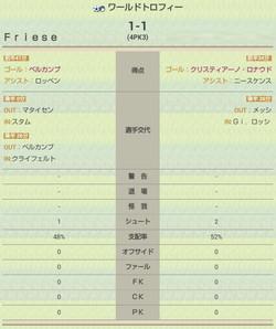 Friesewt1