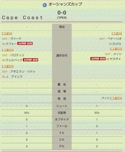 Capecoastocpk2