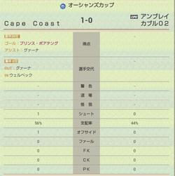 Capecoastocfinal
