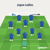 Namejapanladies