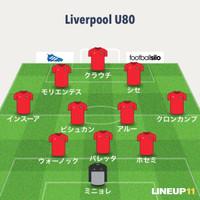 Liverpoolu80