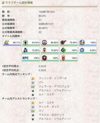 Atacinomilan_statistics