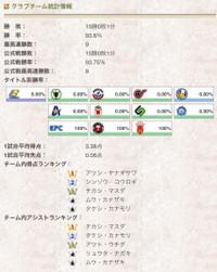 Masuda_statistics_3