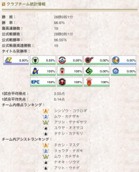 Masuda_statistics2