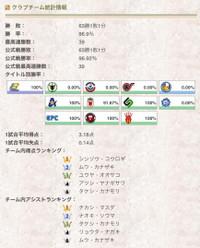 Masuda_statistics3_5