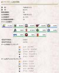 Masuda_statistics4_4