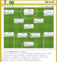 Brazil_formation