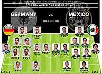 Mexico_formation