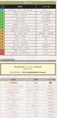 Cfa_champion_menber